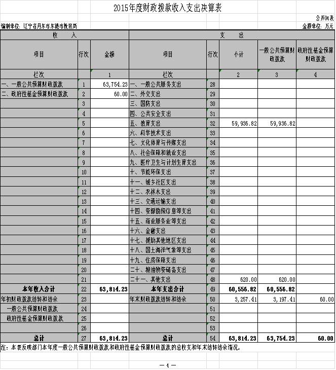 收入证明范本_揭秘朝鲜人民真实收入_政府性基金补助收入